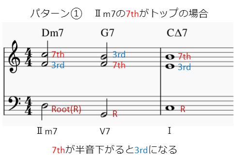 3ノートヴォイシングの例